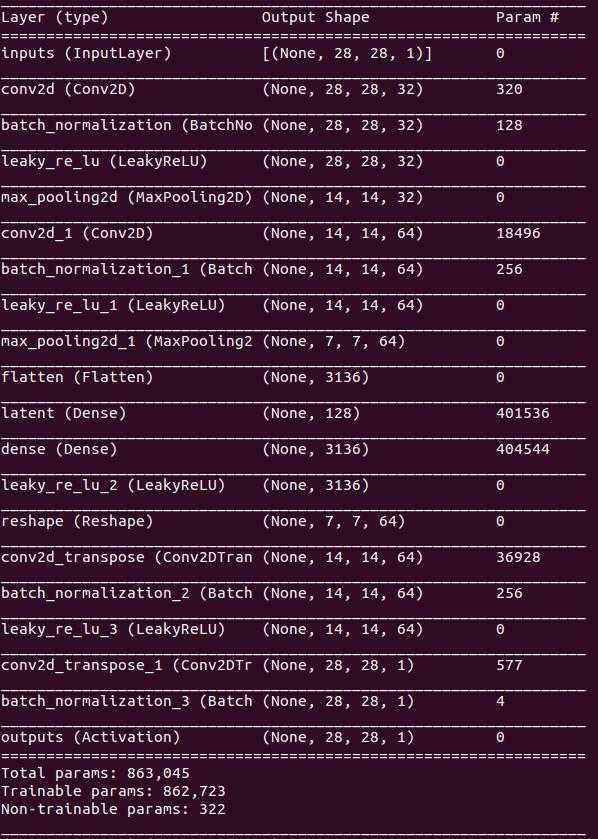 Summary of the model build for the convolutional autoencoder