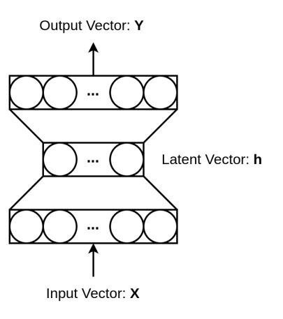 The Multilayer Perceptron (MLP) with bottleneck structure used in the Excitation operation.